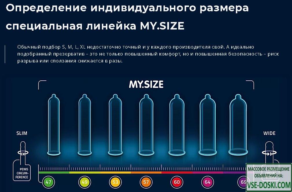 Продаём оптом презервативы MY.SIZE - 3/3